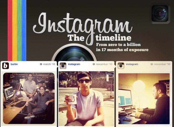 Instagram pourrait offrir un service de messagerie dans la prochaine mise à jour