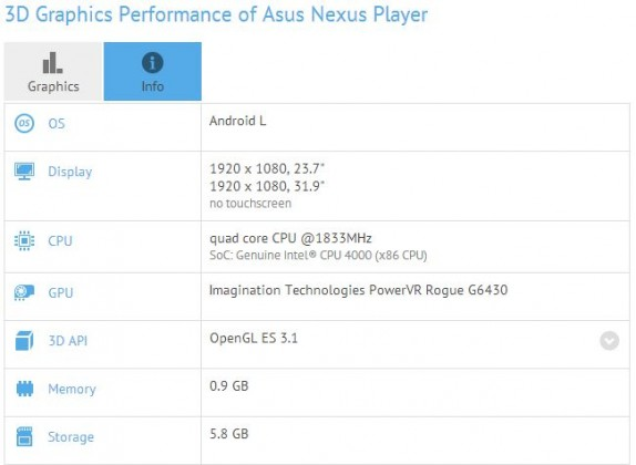 asus-nexus-player-gfxbench-574x420