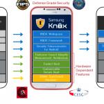 Les appareils Samsung Galaxy approuvés pour être utilisés par le gouvernement américain