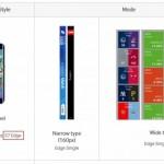 Samsung confirme l'existence d'un Galaxy S7 Edge